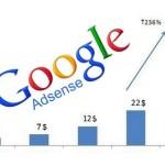 Cara Menjana Pendapatan Melalui Google Adsense