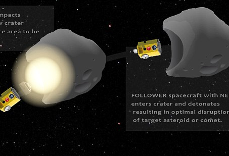 Usir Asteroid, Ilmuwan Siapkan Pesawat Nuklir
